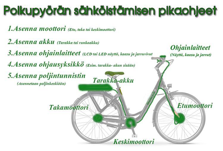 Polkupyörän sähköistäminen pähkinänkuoressa