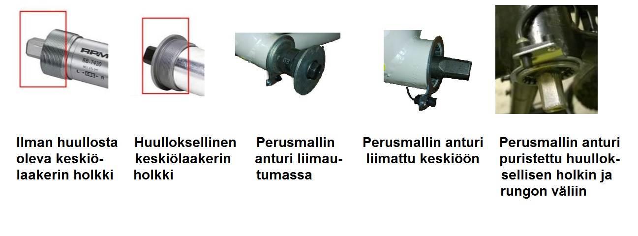 perus PAS
